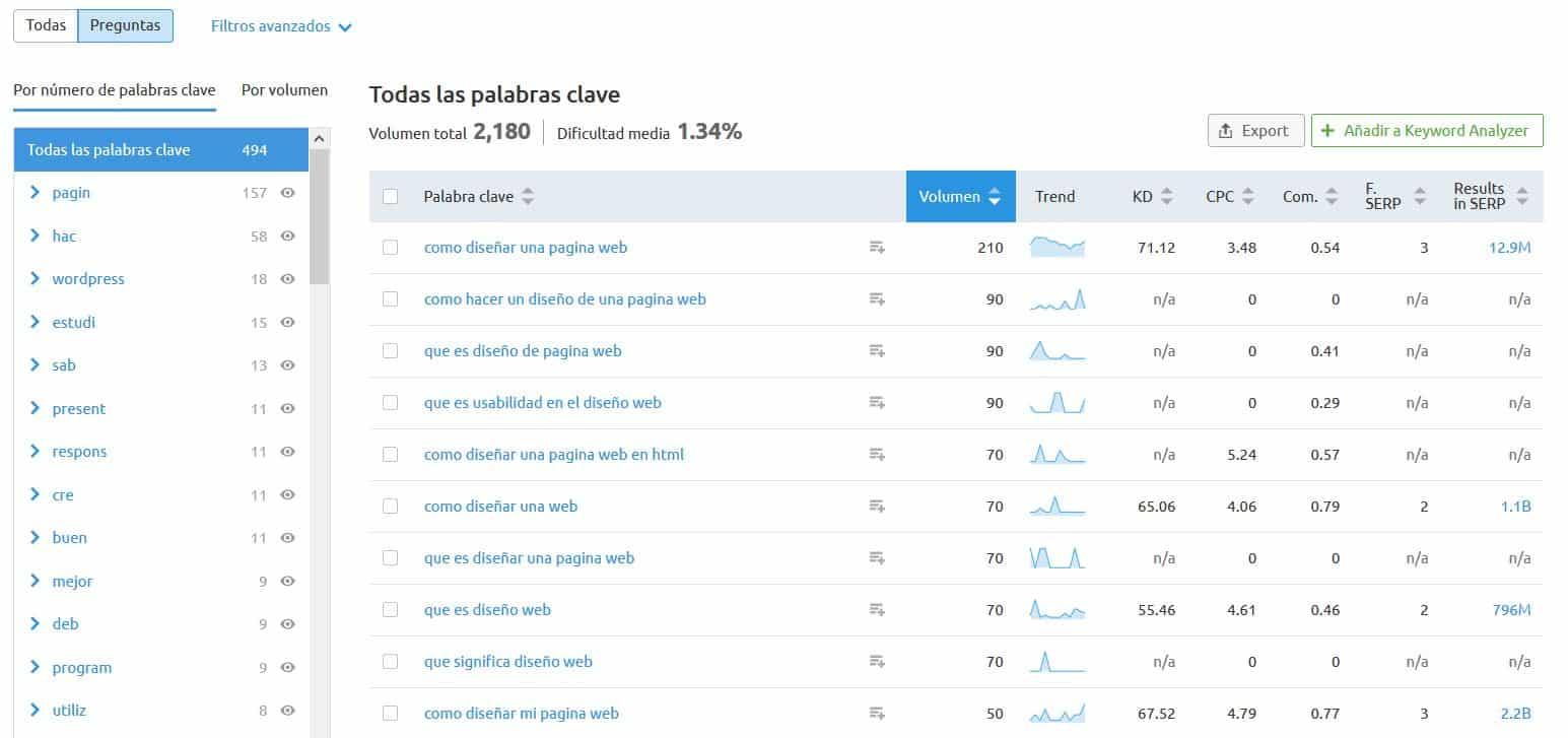 semrush preguntas - ¿Qué es una keyword? Las mejores herramientas SEO para buscar palabras clave en 2019